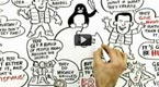 RSA Animate - Drive: The Surprising Truth ... Apr 1, 2010 (10:48)